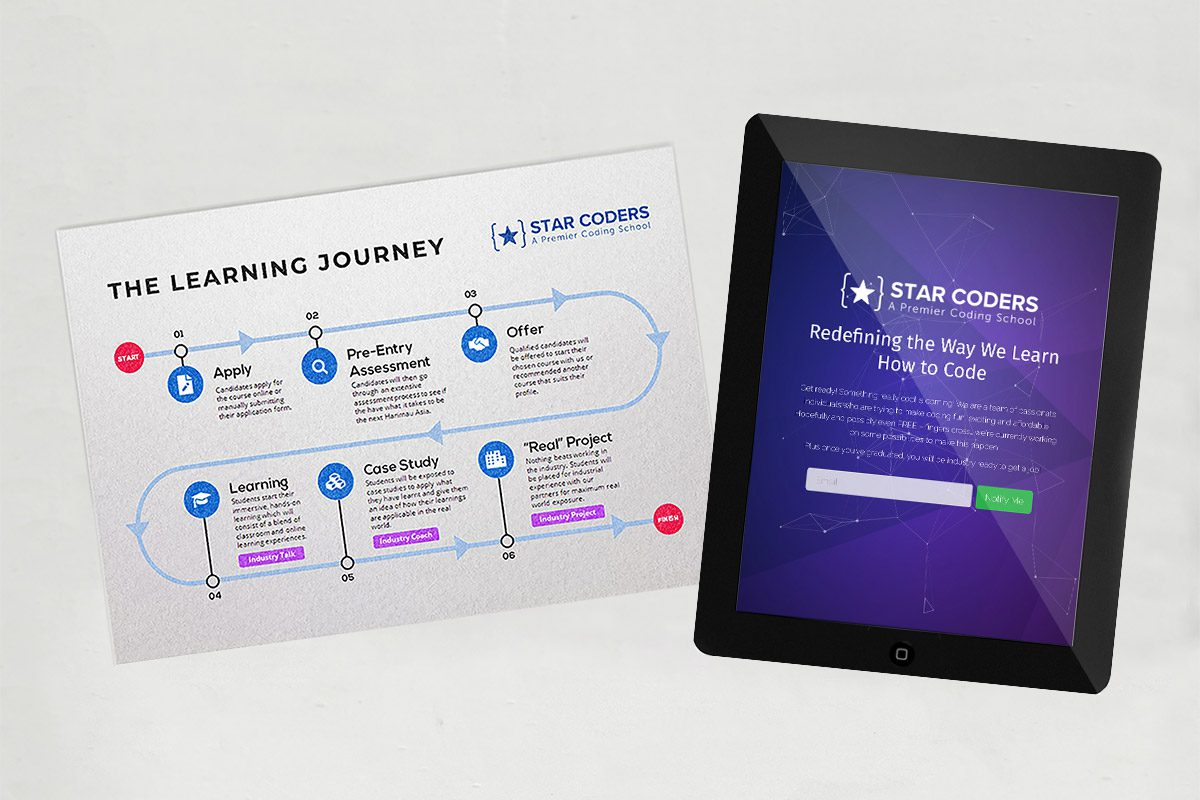 Website, Digital Strategy, User Journey
